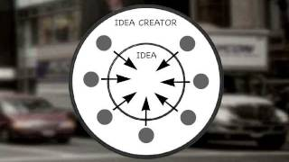 Ideation as a System