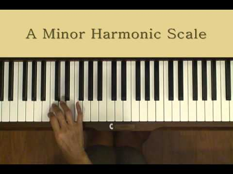 C Major A Minor Scales and Arpeggios