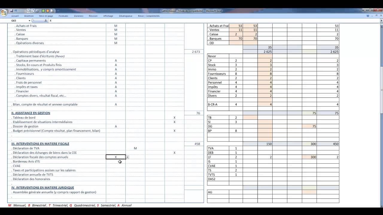 Lettre de mission expertise comptable - Grille des salaires expertise comptable ...