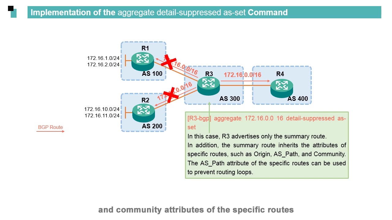 Huawei routers BGP Basics - Routing Policy Technologies