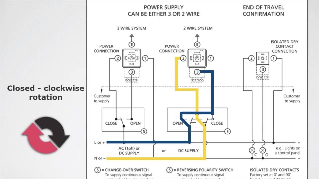 S4 MultiVoltage Reversible Electric Actuator Wiring
