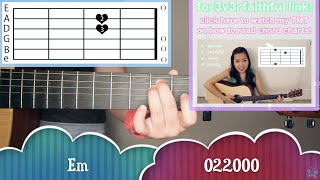 Скачать 7 Years Lukas Graham EASY Guitar Tutorial Chords Strumming Cover
