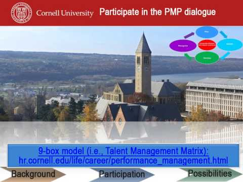 Performance Management Process at Cornell -- Full Tutorial