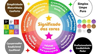 Cores na Cromoterapia