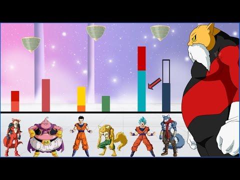 Dragon Ball Super | Explicación: Niveles de PODER - Saga Universo 7 VS Universo 9