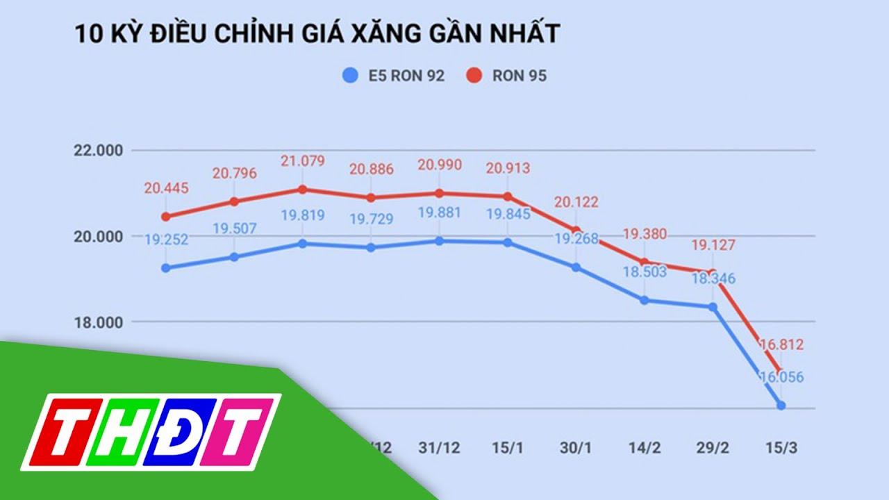 Giá xăng giảm chỉ còn dưới 12.000 đồng/lít | THDT