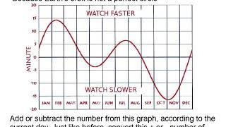 Calculate Latitude Longitude Coordinates without a GPS Using the Sun