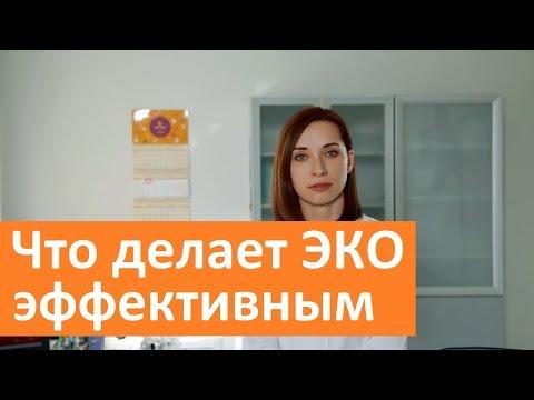 О гинекологических осмотрах - Библиотека - Доктор Комаровский