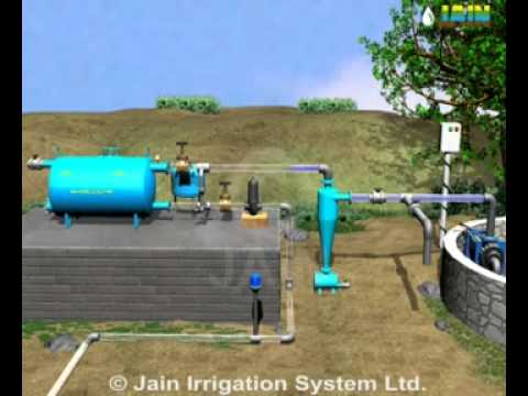 Drip Irrigation Systems Youtube