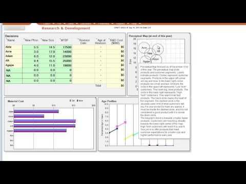 capsim analysis report