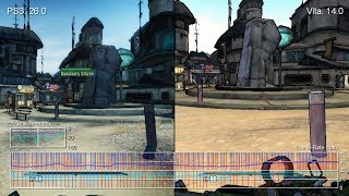 Borderlands 2 PS Vita vs PS3 Frame-Rate Test