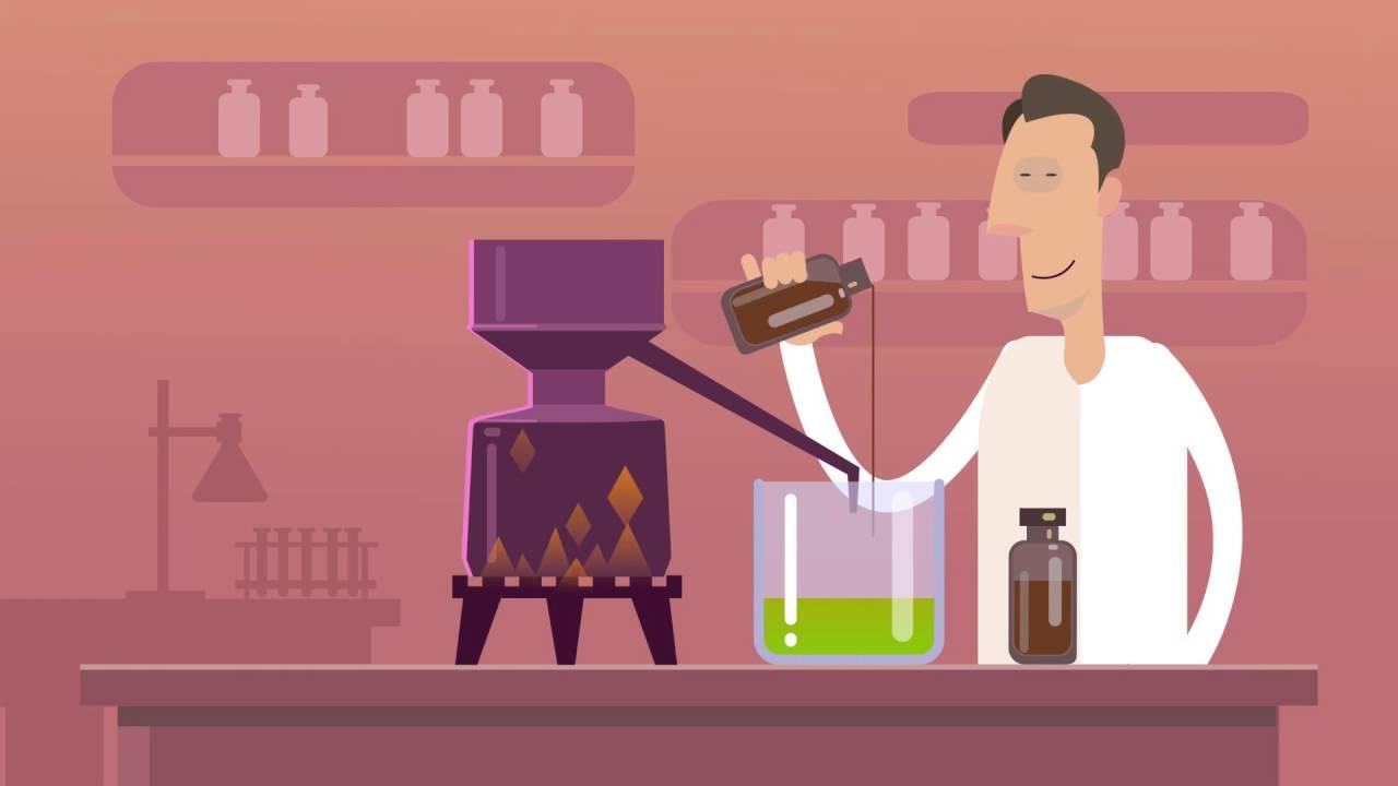 1e6804501  صناعة العطور - السعودية و الامارات الاكبر في سوق العطور بالمنطقة - YouTube