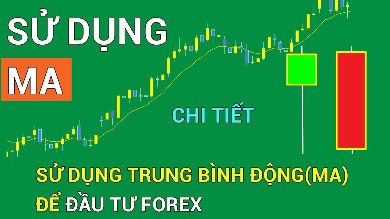 Sử dụng đường trung bình động MA Moving Averages để đầu forex cho trader – Phân tích kỹ thuật