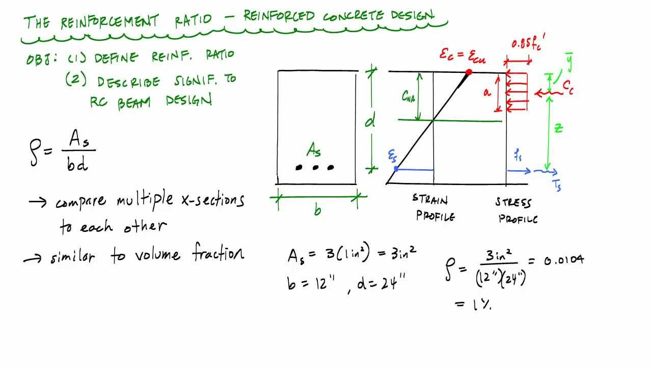 Reinforcement Ratio Explanation   Reinforced Concrete Design   YouTube