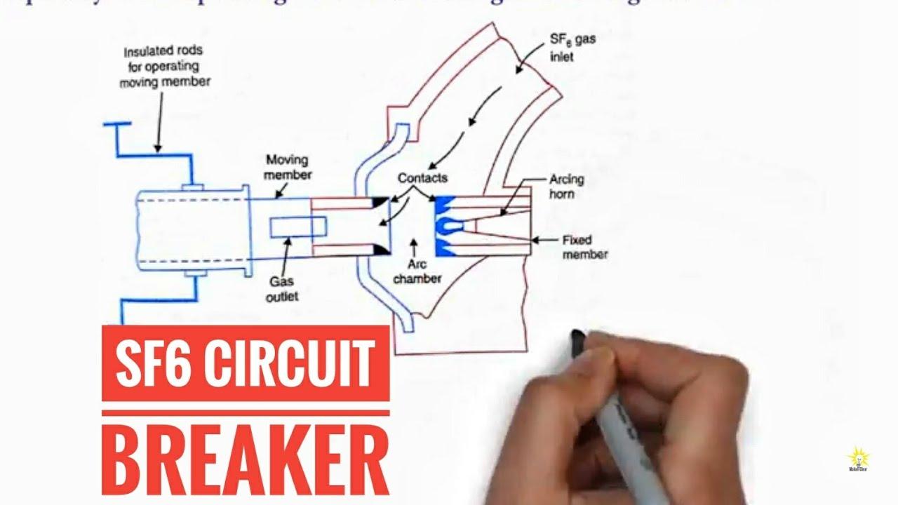 sf6 circuit breaker diagram