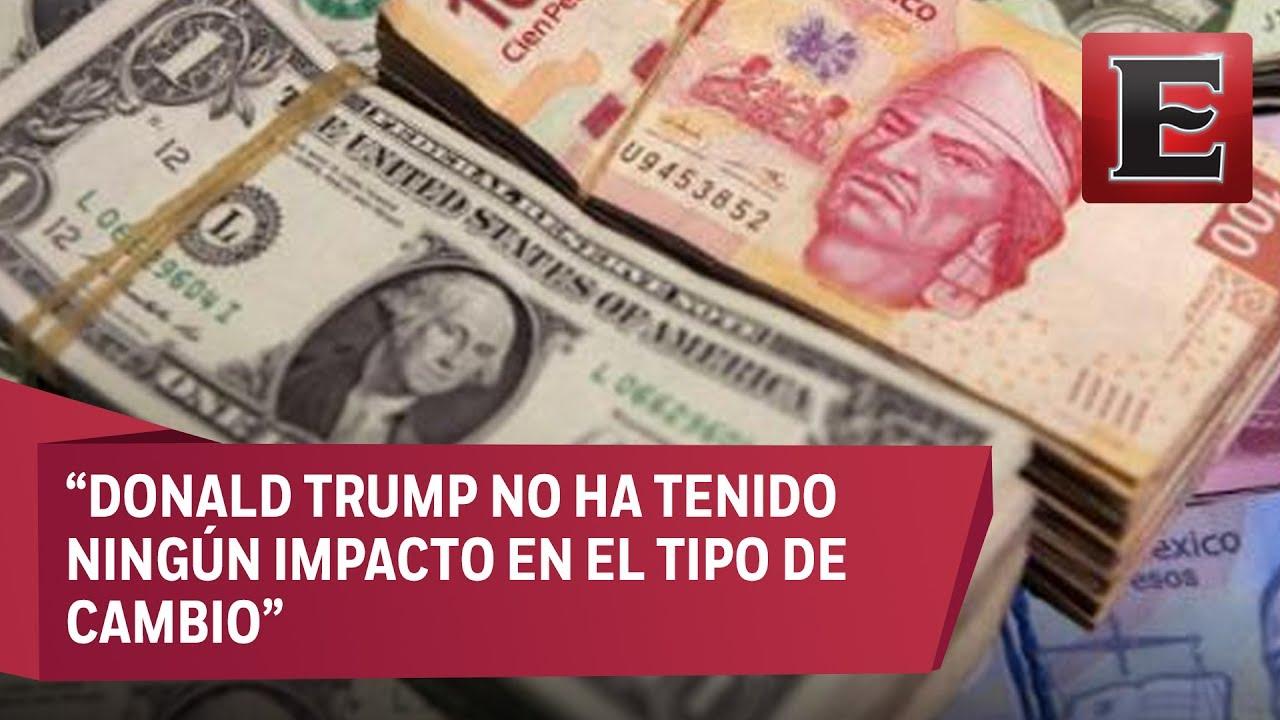Análisis Del Tipo De Cambio Peso Mexicano