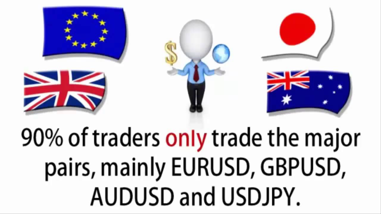 Forex Trendy Review (Updated) - The Real Solution Forex Traders Want - YouTube