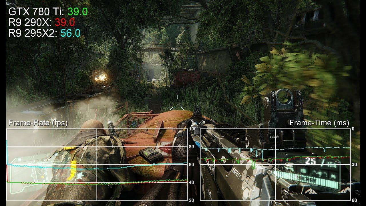 AMD Radeon R9 295X2 review • Eurogamer net