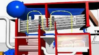 Repeat youtube video 3D & Video Boiler Presentation