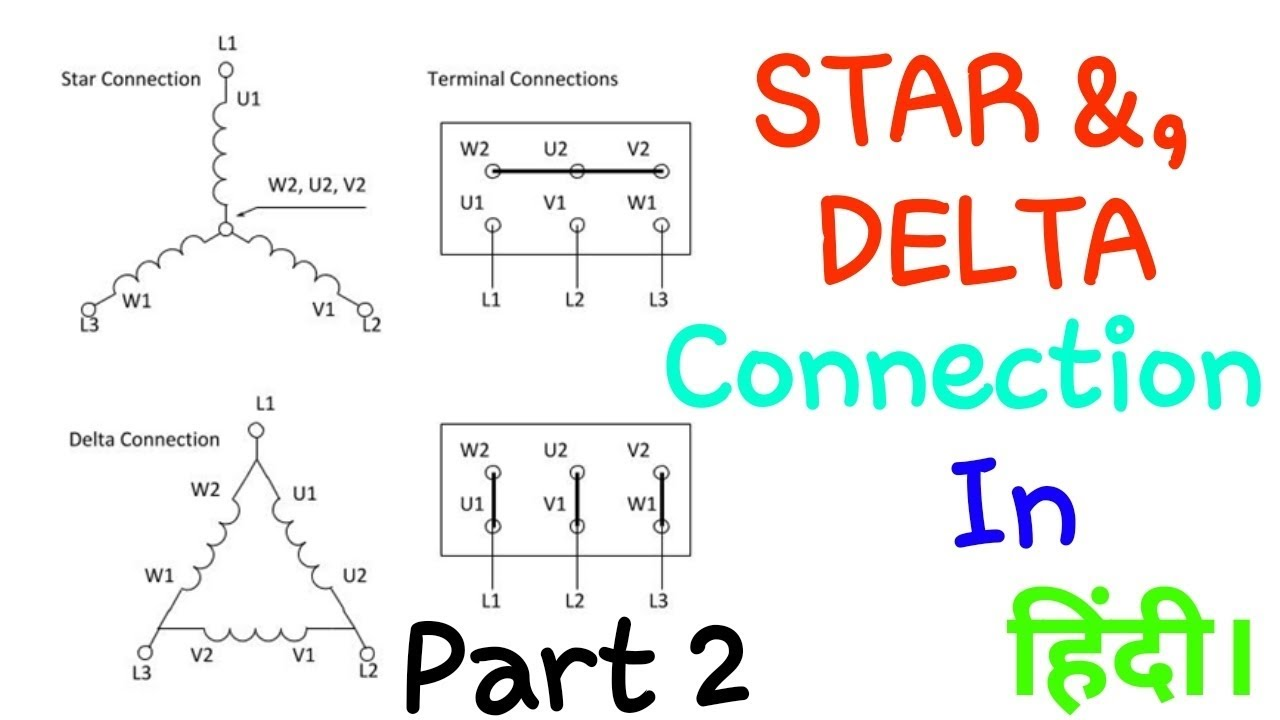 Star delta connection part 2 || Applications || - YouTube