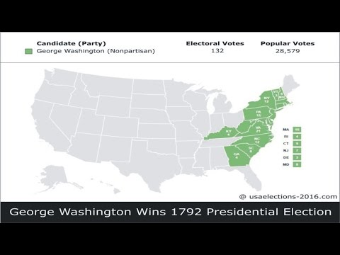 1792 US Presidential Election Result