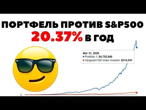😎💰Кейс: 20.37% в год с 1987 года. Как инвестировать 10 000$ выгодно и правильно