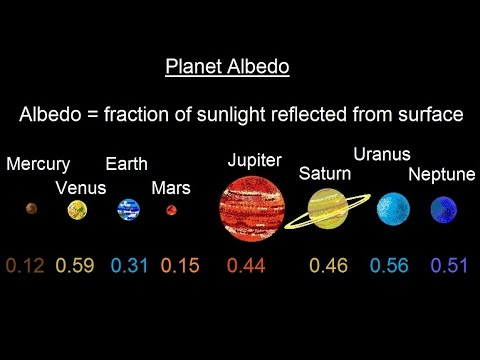 Astronomy - Ch. 7: The Solar Sys - Comparative Planetology (12 of 33) Planet Albedo