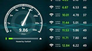 😲 2017!!! Как   разогнать 3g (H+) на Yote, если телефон не поддерживает 4g (LTE)