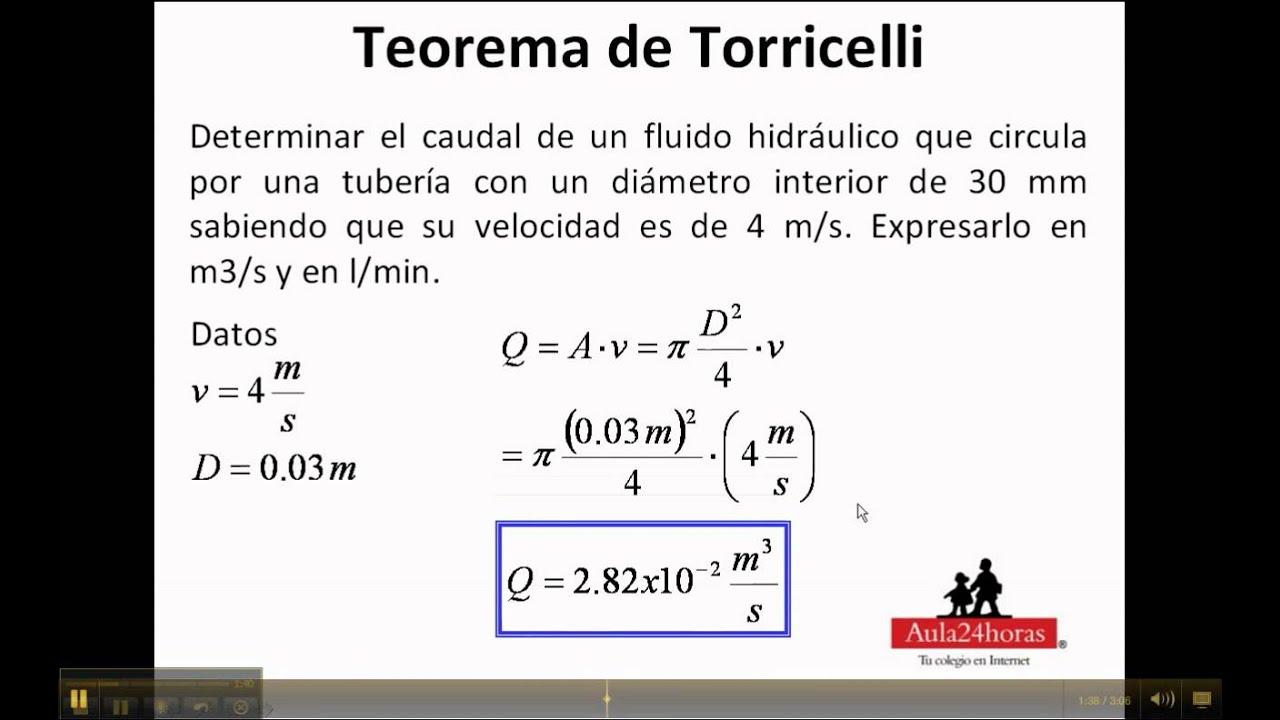 Teorema de torricelli problema