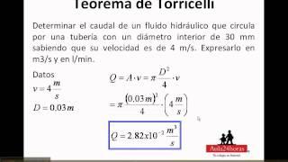 Teorema de Torricelli, problema