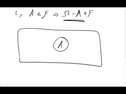Introducing Filtration by Axioms of Sigma-Algebra