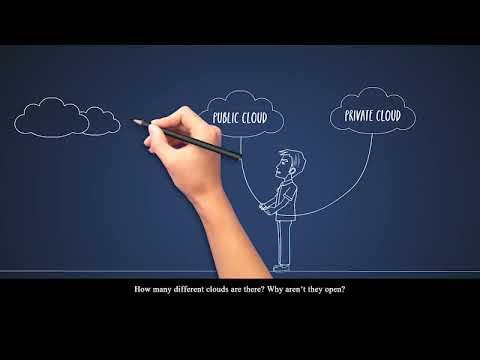 Cloud computing Huawei