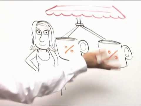 Видео Prestamos personales del banco bbva