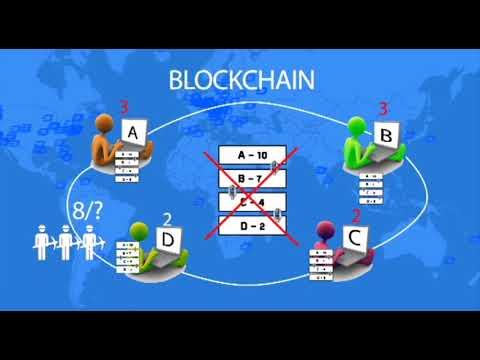 Nauka 2018: Blockchain tehnologije