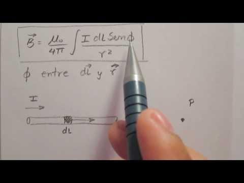 Explicación Ley Biot Savart Ejemplo, Biot Savart Law Explanation Example
