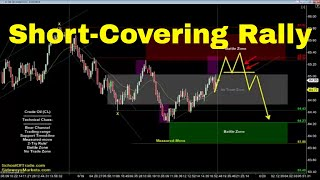 Short-Covering Rally Trading | Crude Oil, Emini, Nasdaq, Gold & Euro
