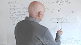 Решение неравенств с параметрами, плоскость а- х. Часть 2