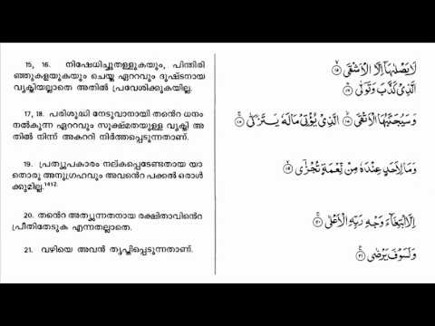 Transliteration To Malayalam - 0425