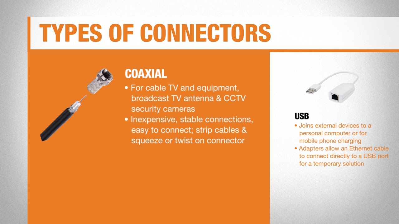 Types Of Cables And Connectors In Networking The Home Depot