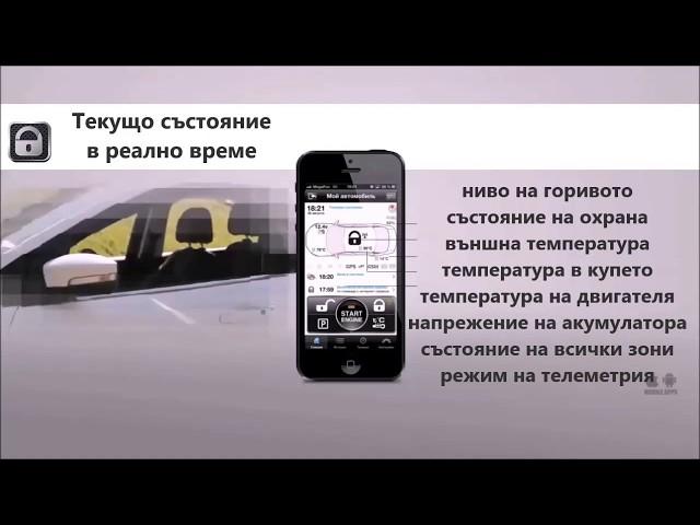 Pandora smart car alarm system info