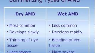 Understanding Age-Related Macular Degeneration (ARMD)