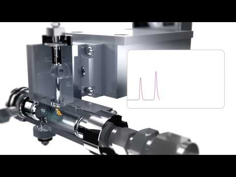 Charged Aerosol Detection Technology