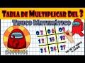TABLAS DE MULTIPLICAR 3 Trucos para Aprender y Enseñar la Tabla de multiplicar Truco Rápido y Fácil