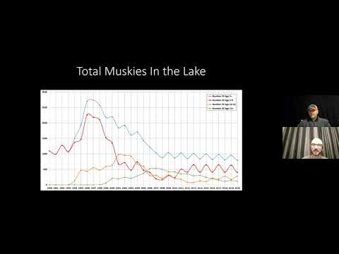 Mille Lacs Lake Muskies . . . What Happened?