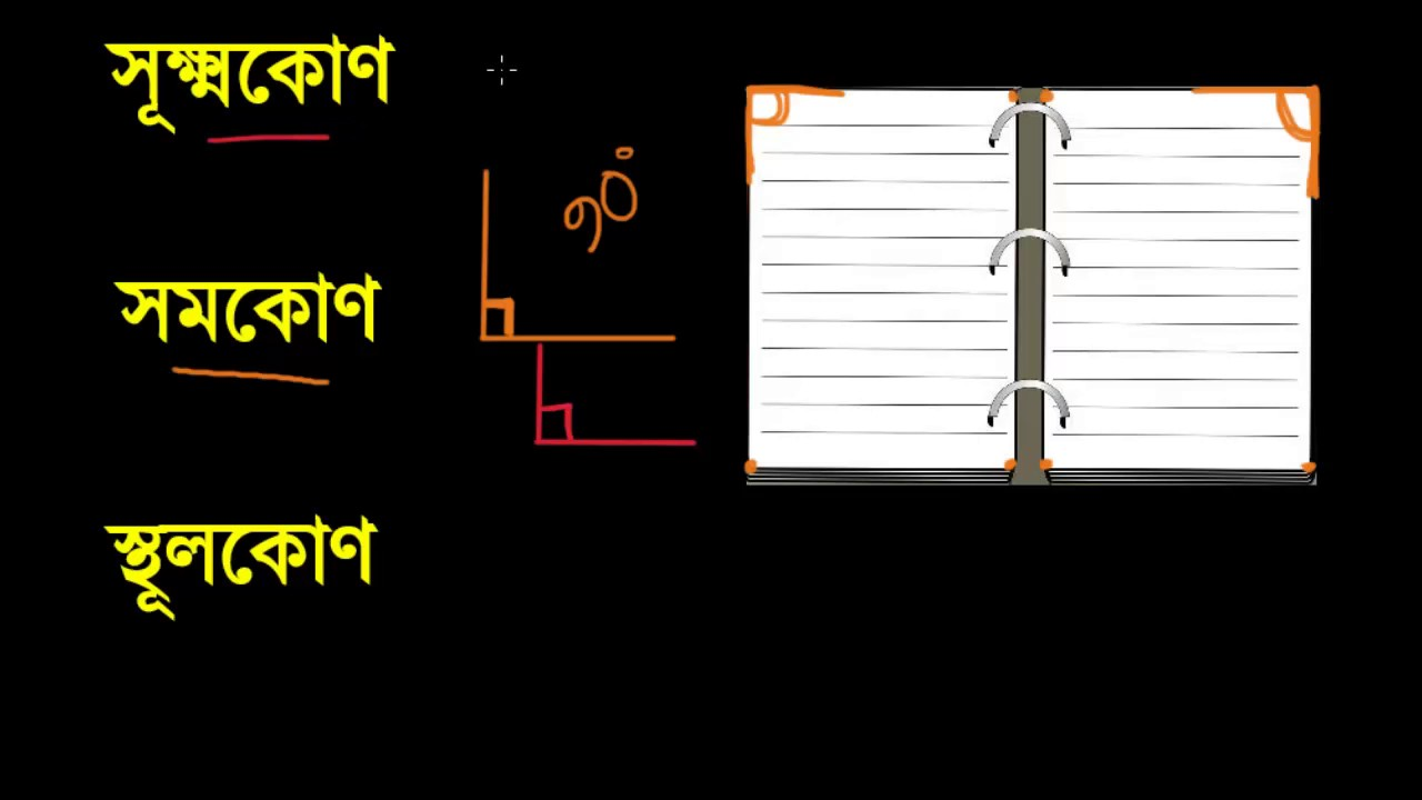 Acute right and obtuse angles bangla youtube acute right and obtuse angles bangla ccuart Gallery