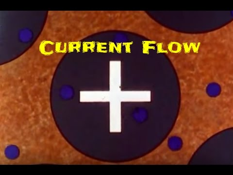 Current Flow: Conventional Current vs Electron Flow - Classroom Video