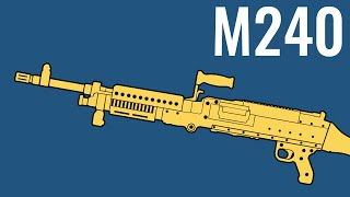 M240 - Comparison in 10 Different Games