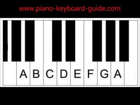 Learn Piano Scales: Major, Natural, Harmonic, Melodic Minor & Chromatic Scales.