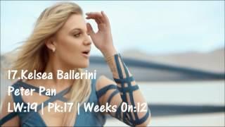 Top 30 Country Songs Week Of 5/13/16