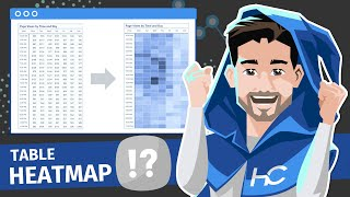 إنشاء الجدول Heatmap في السلطة BI